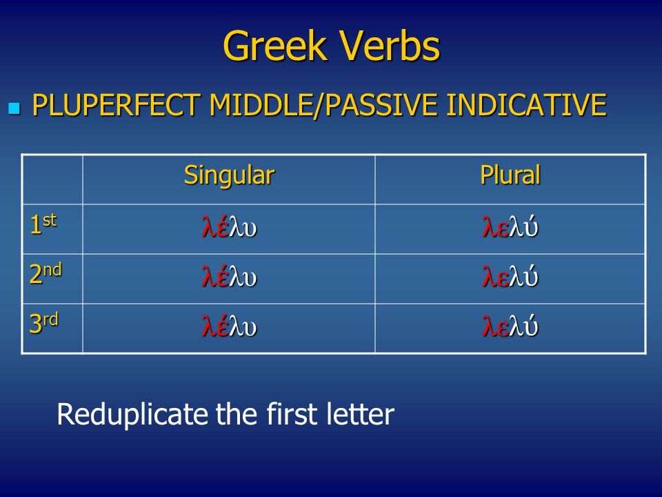 Greek Verbs PLUPERFECT ΜIDDLE/PASSIVE INDICATIVE λέλυ λελύ