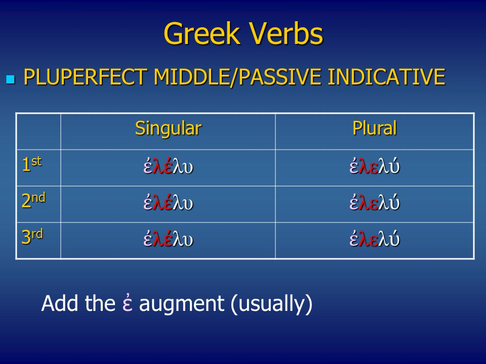 Greek Verbs PLUPERFECT ΜIDDLE/PASSIVE INDICATIVE ἐλέλυ ἐλελύ