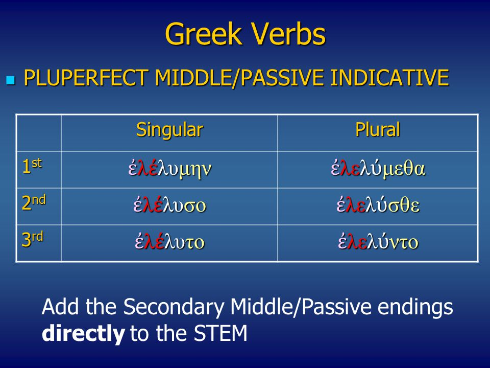 Greek Verbs PLUPERFECT ΜIDDLE/PASSIVE INDICATIVE ἐλέλυμην ἐλελύμεθα