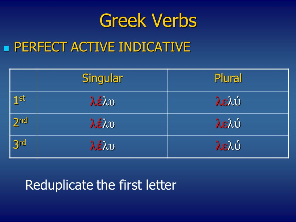 Greek Verbs PERFECT ACTIVE INDICATIVE λέλυ λελύ