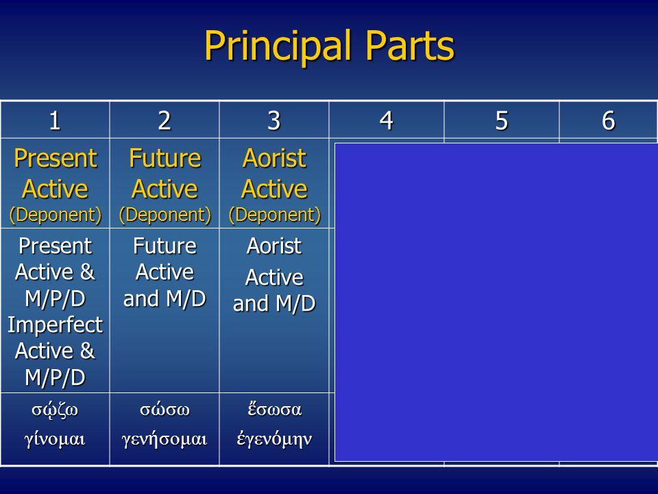 Principal Parts 1 2 3 4 5 6 Present Active (Deponent)