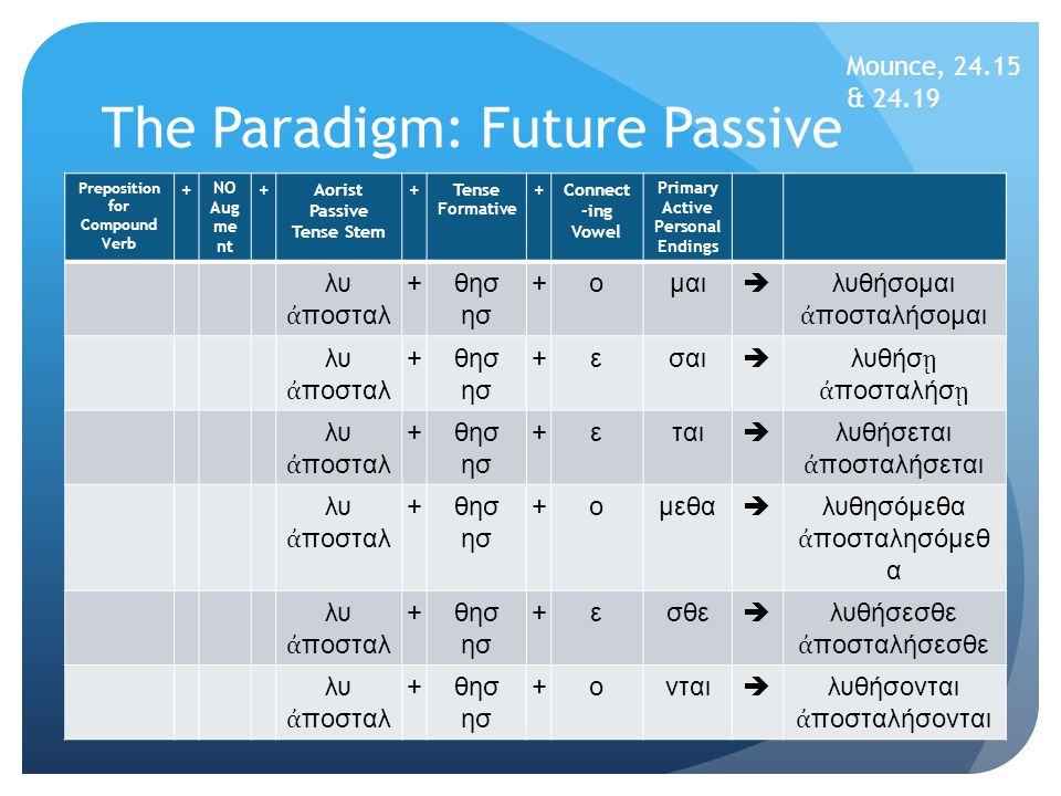 The Paradigm: Future Passive