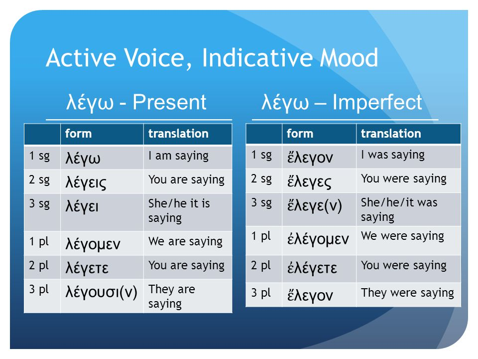Active Voice, Indicative Mood