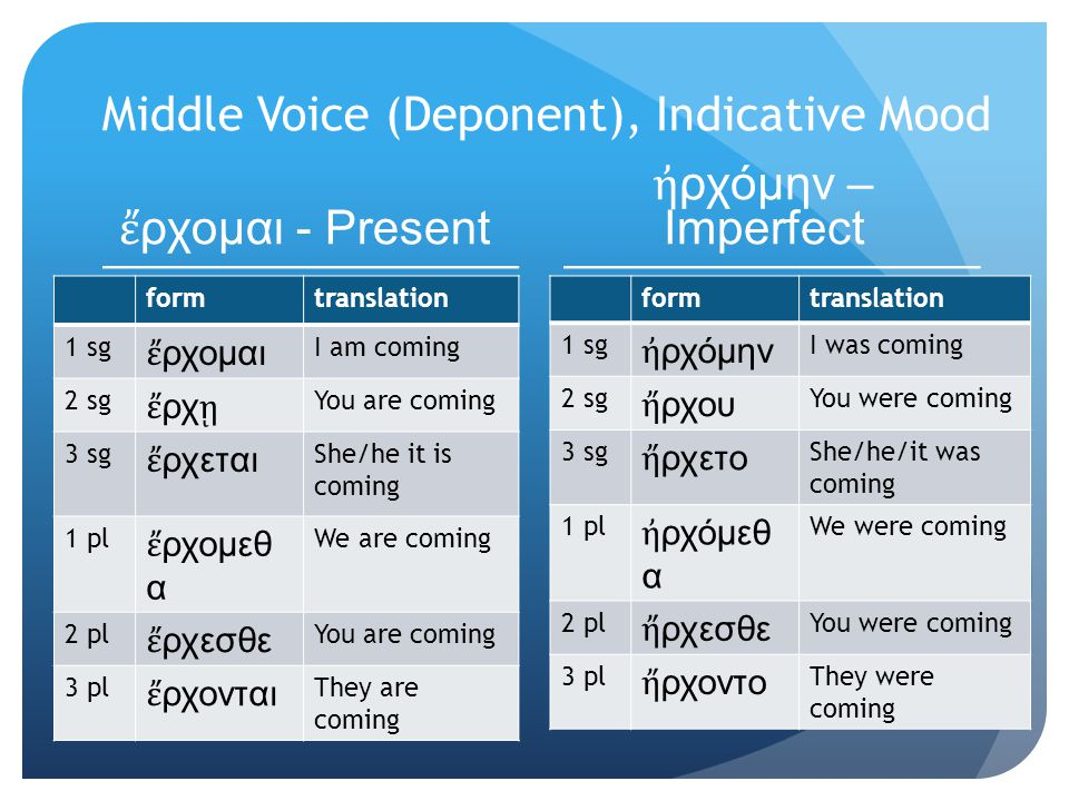 Middle Voice (Deponent), Indicative Mood