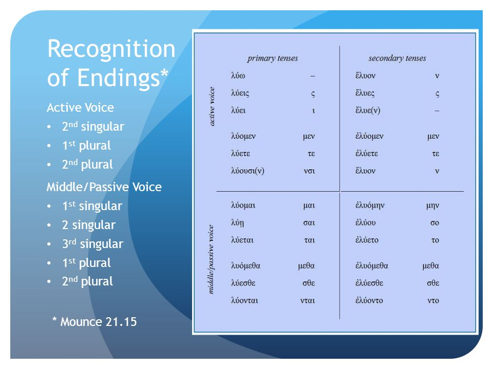 Recognition of Endings*