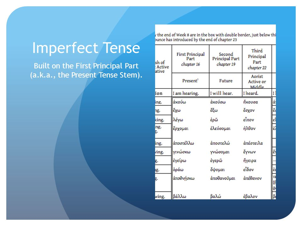 Built on the First Principal Part (a.k.a., the Present Tense Stem).