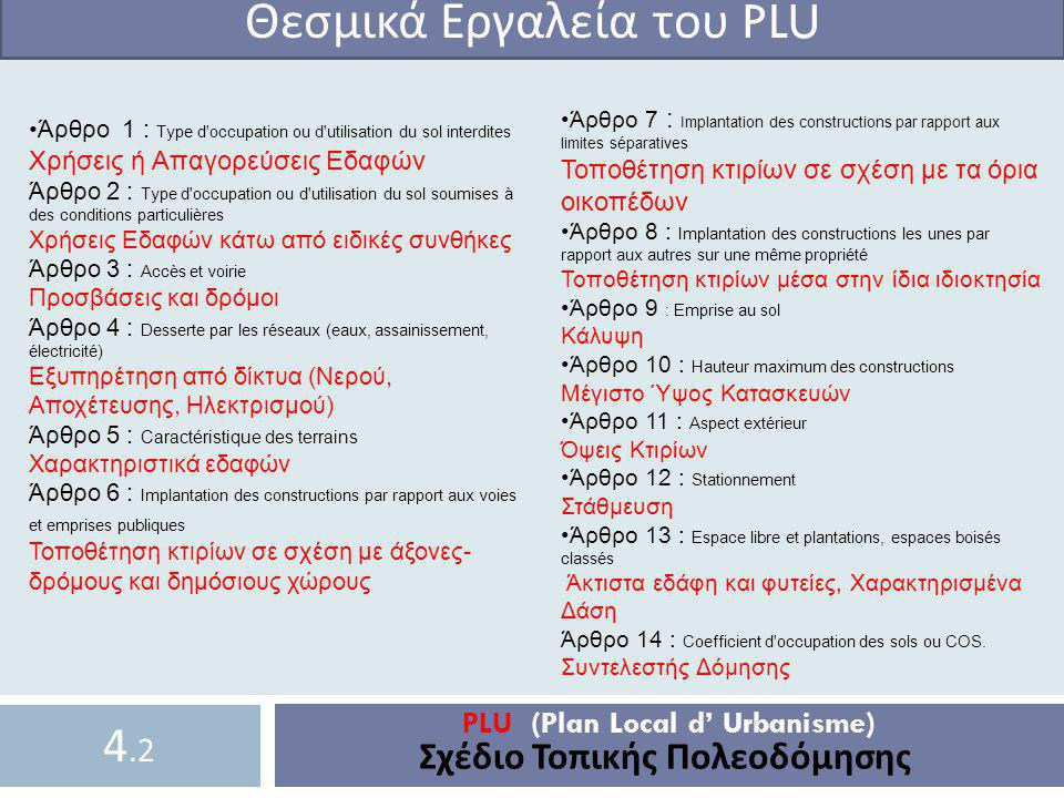 PLU (Plan Local d' Urbanisme) Σχέδιο Τοπικής Πολεοδόμησης
