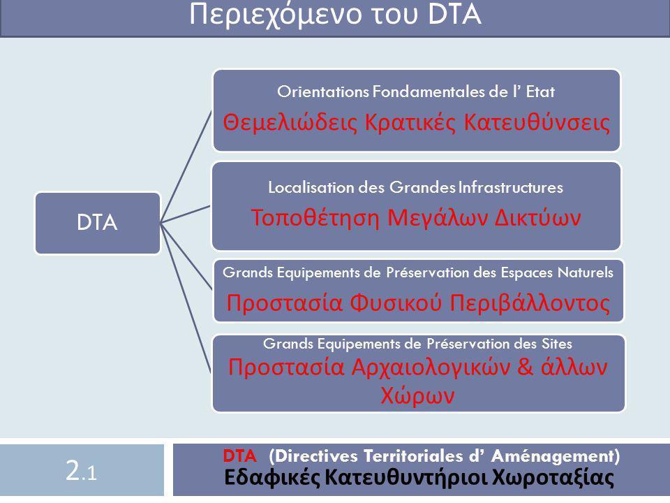Περιεχόμενο του DTA 2.1 Θεμελιώδεις Κρατικές Κατευθύνσεις