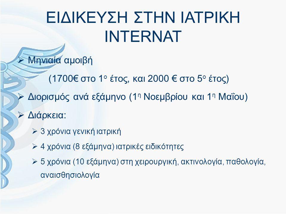 ΕΙΔΙΚΕΥΣΗ ΣΤΗΝ ΙΑΤΡΙΚΗ INTERNAT