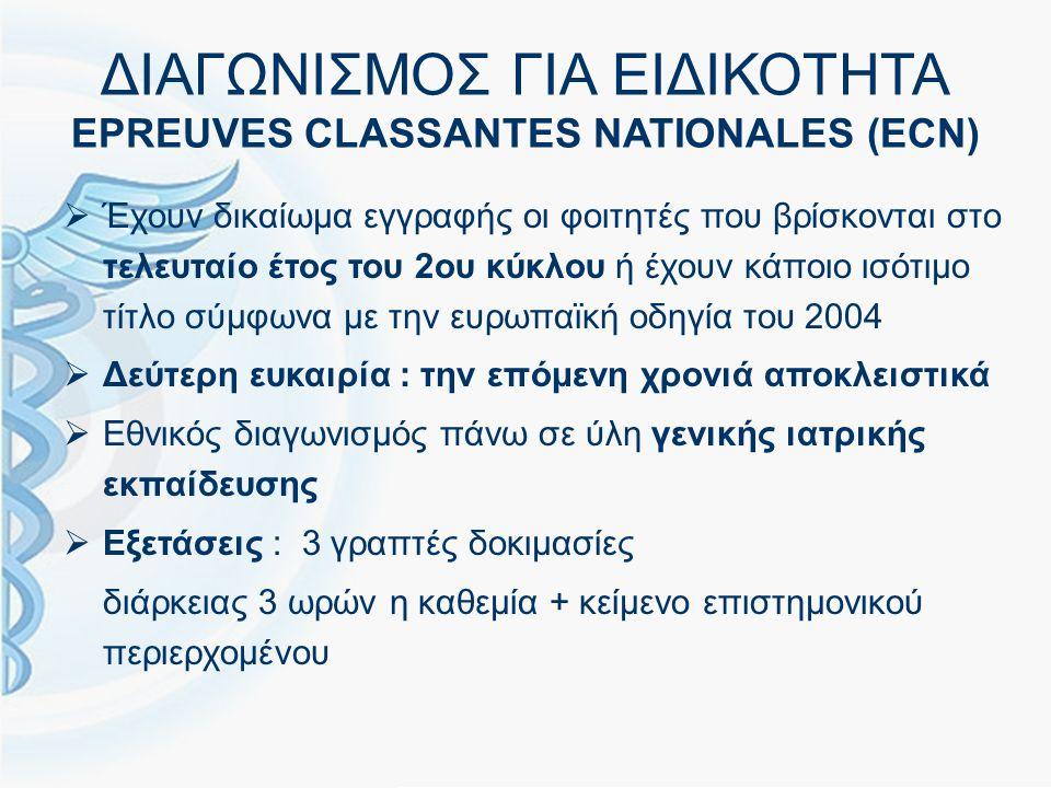 ΔΙΑΓΩΝΙΣΜΟΣ ΓΙΑ ΕΙΔΙΚΟΤΗΤΑ EPREUVES CLASSANTES NATIONALES (ECN)