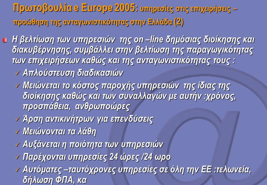 * 07/16/96. Πρωτοβουλία e Europe 2005: υπηρεσίες στις επιχειρήσεις – προώθηση της ανταγωνιστικότητας στην Ελλάδα (2)