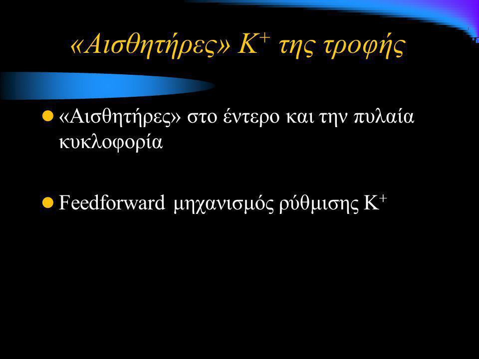 «Αισθητήρες» Κ+ της τροφής