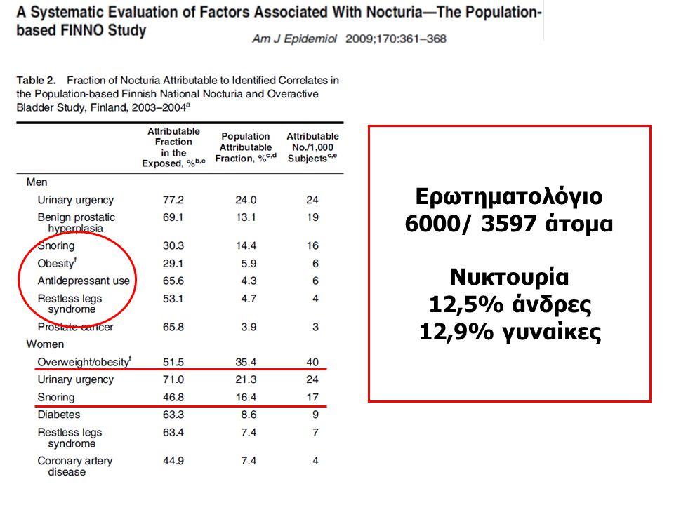 Ερωτηματολόγιο 6000/ 3597 άτομα Νυκτουρία 12,5% άνδρες 12,9% γυναίκες