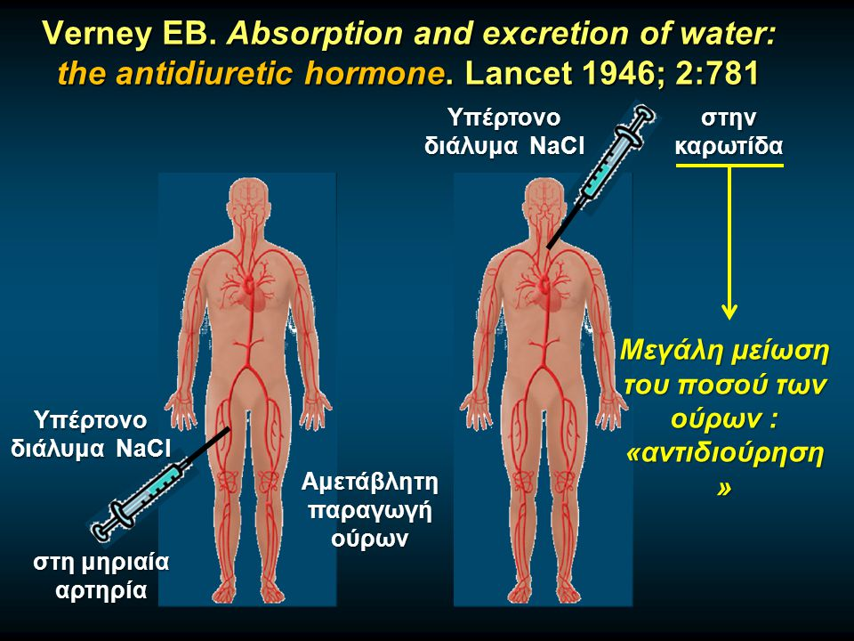 Verney EB. Absorption and excretion of water: the antidiuretic hormone