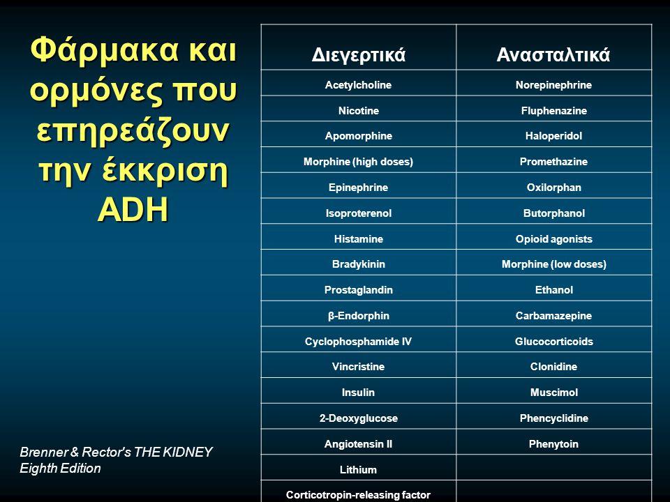 Φάρμακα και ορμόνες που επηρεάζουν την έκκριση ADH