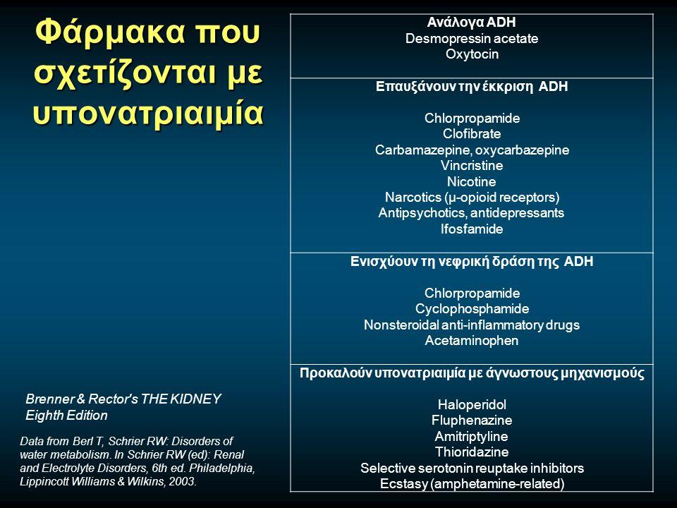 Φάρμακα που σχετίζονται με υπονατριαιμία