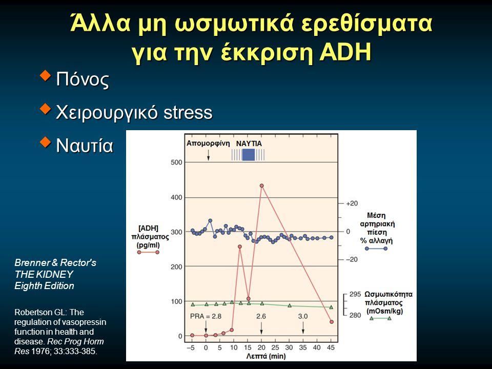 Άλλα μη ωσμωτικά ερεθίσματα για την έκκριση ADH
