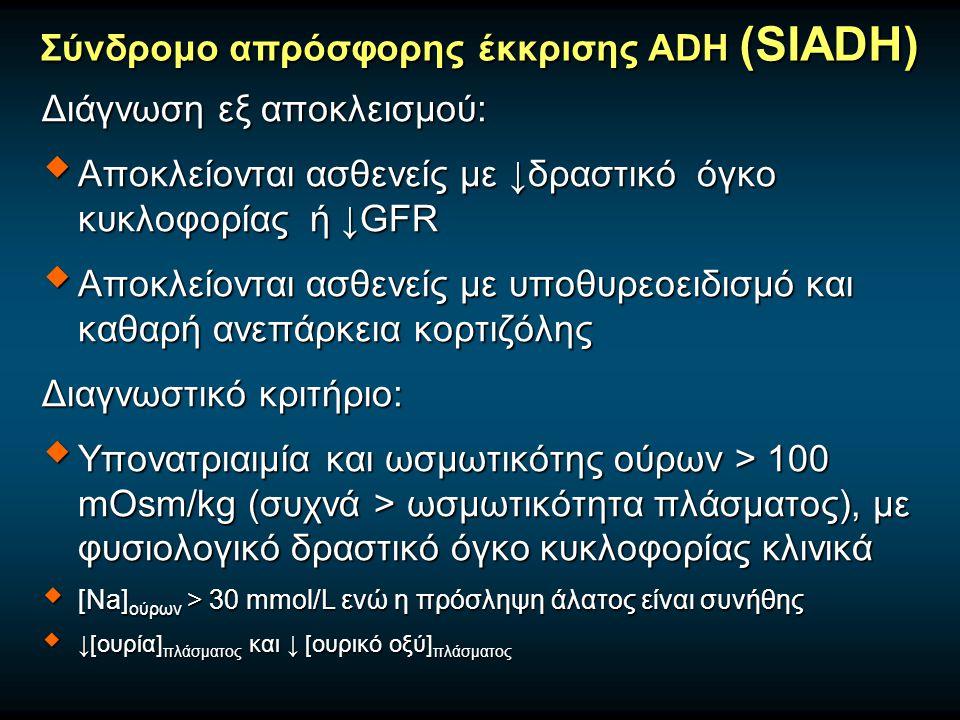Σύνδρομο απρόσφορης έκκρισης ADH (SIADH)