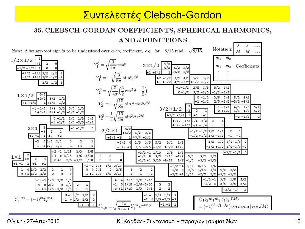 Συντελεστές Clebsch-Gordon
