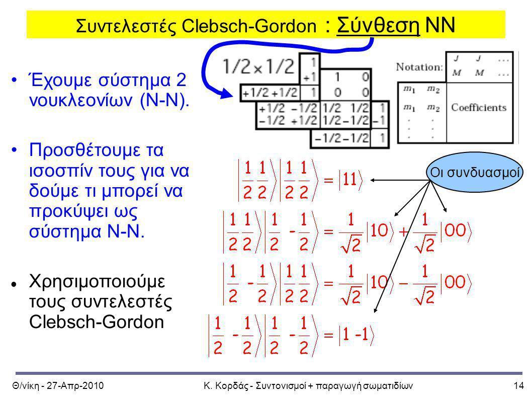 Συντελεστές Clebsch-Gordon : Σύνθεση ΝΝ