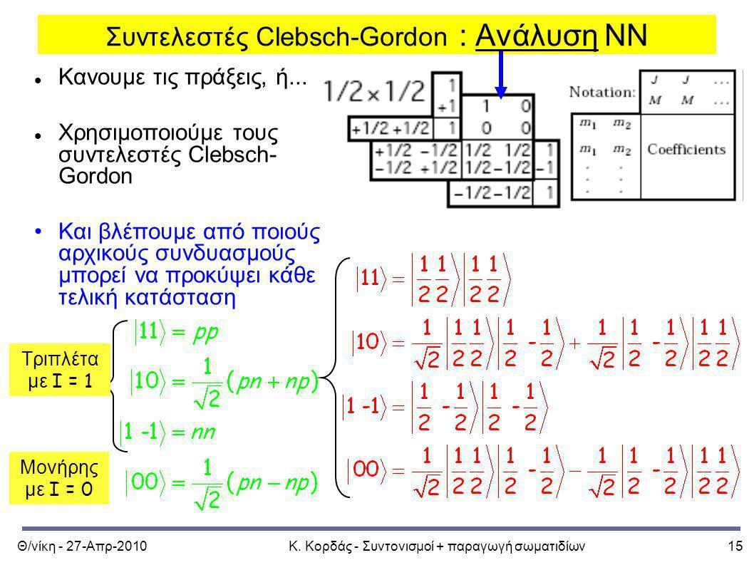 Συντελεστές Clebsch-Gordon : Ανάλυση ΝΝ