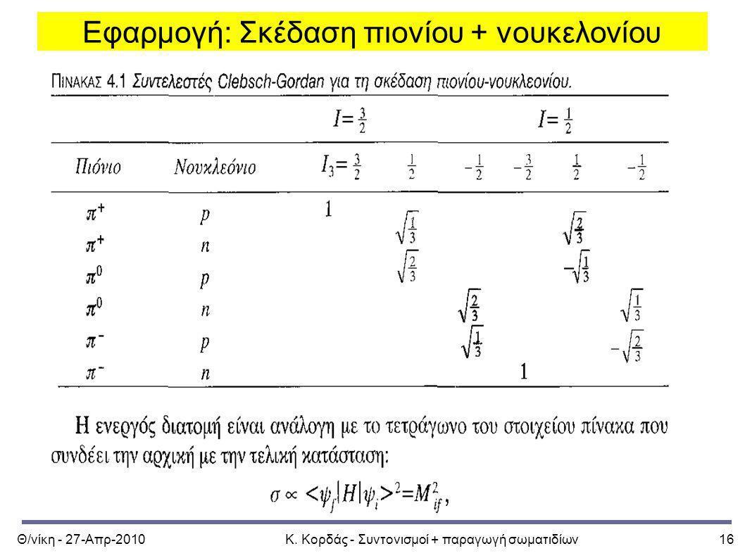 Εφαρμογή: Σκέδαση πιονίου + νουκελονίου