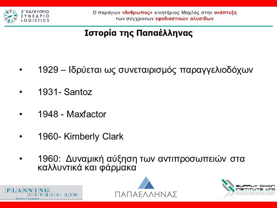 Ιστορία της Παπαέλληνας