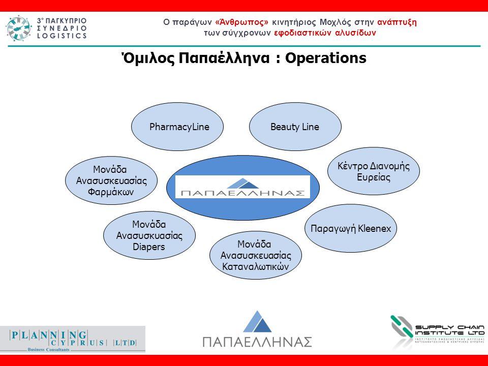 Όμιλος Παπαέλληνα : Operations