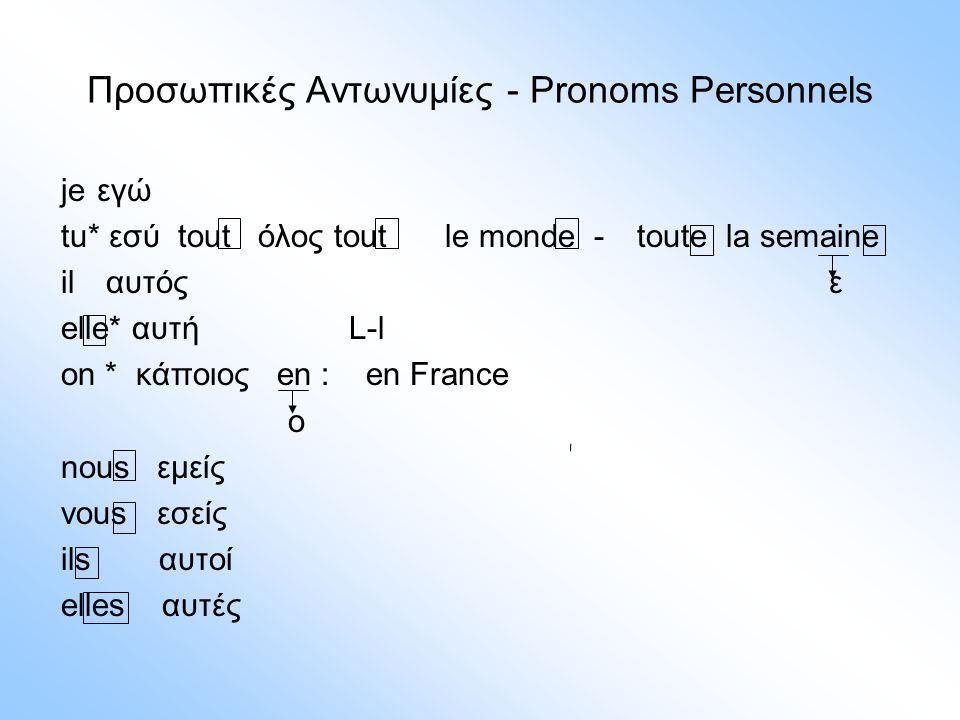 Προσωπικές Αντωνυμίες - Pronoms Personnels
