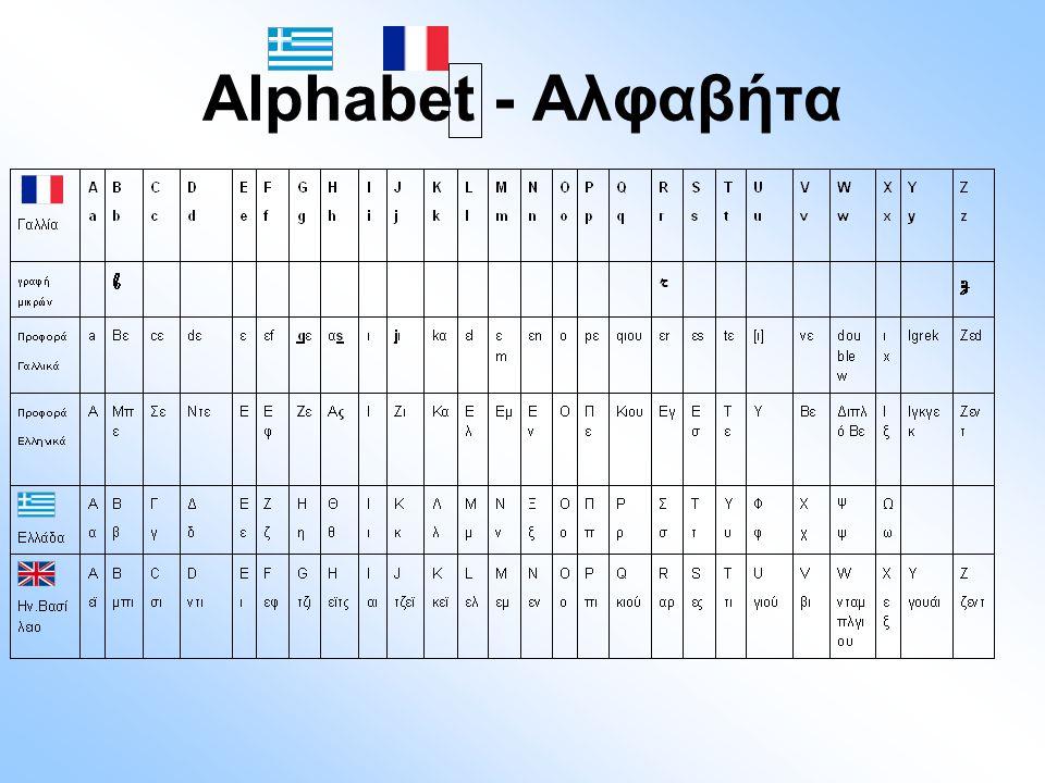 Alphabet - Αλφαβήτα