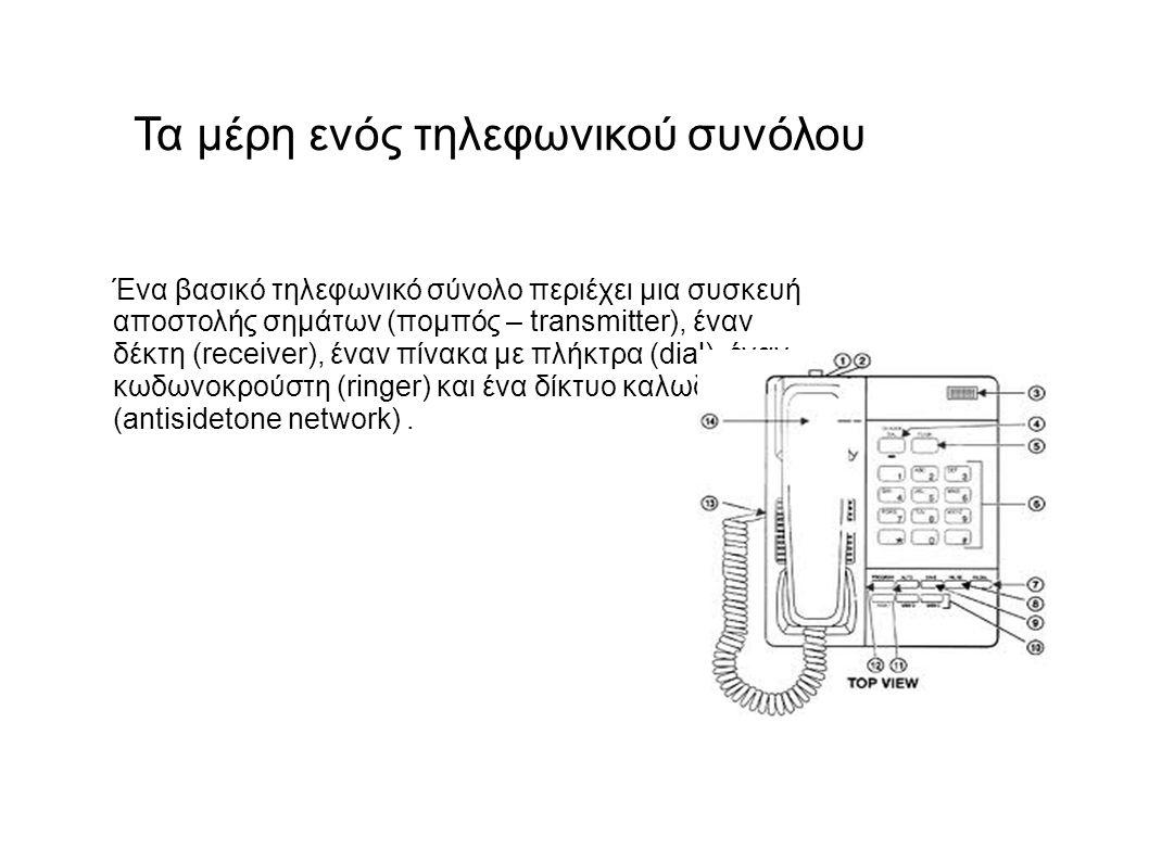 Τα μέρη ενός τηλεφωνικού συνόλου