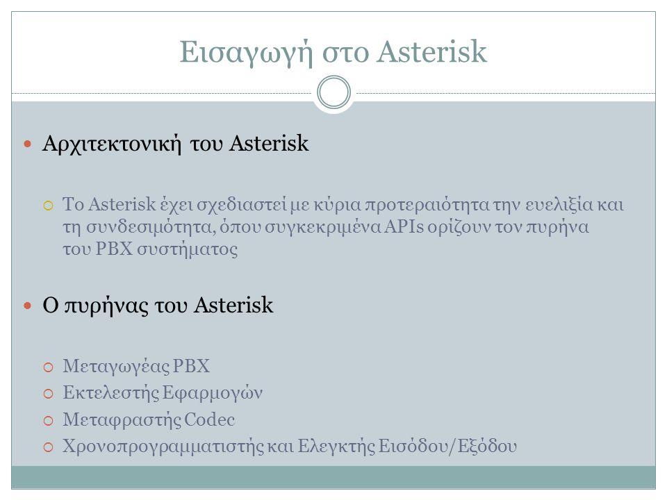 Εισαγωγή στο Asterisk Αρχιτεκτονική του Asterisk