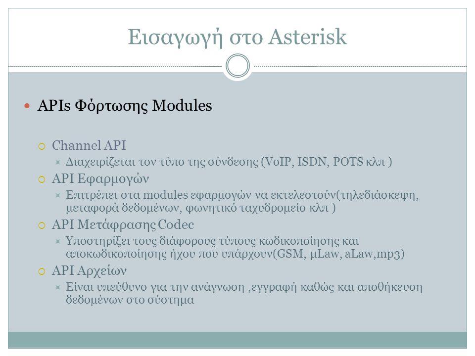 Εισαγωγή στο Asterisk APIs Φόρτωσης Modules Channel API API Εφαρμογών