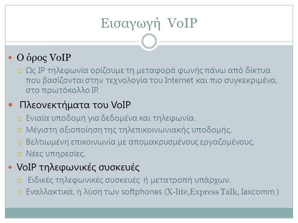 Εισαγωγή VoIP Πλεονεκτήματα του VoIP Ο όρος VoIP
