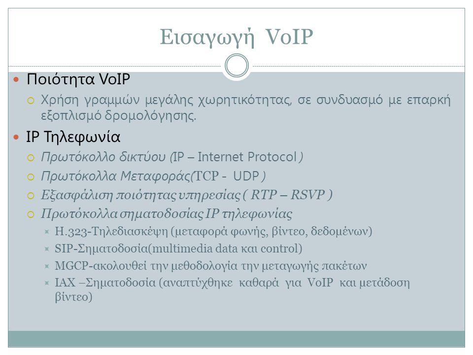Εισαγωγή VoIP Ποιότητα VoIP IP Τηλεφωνία