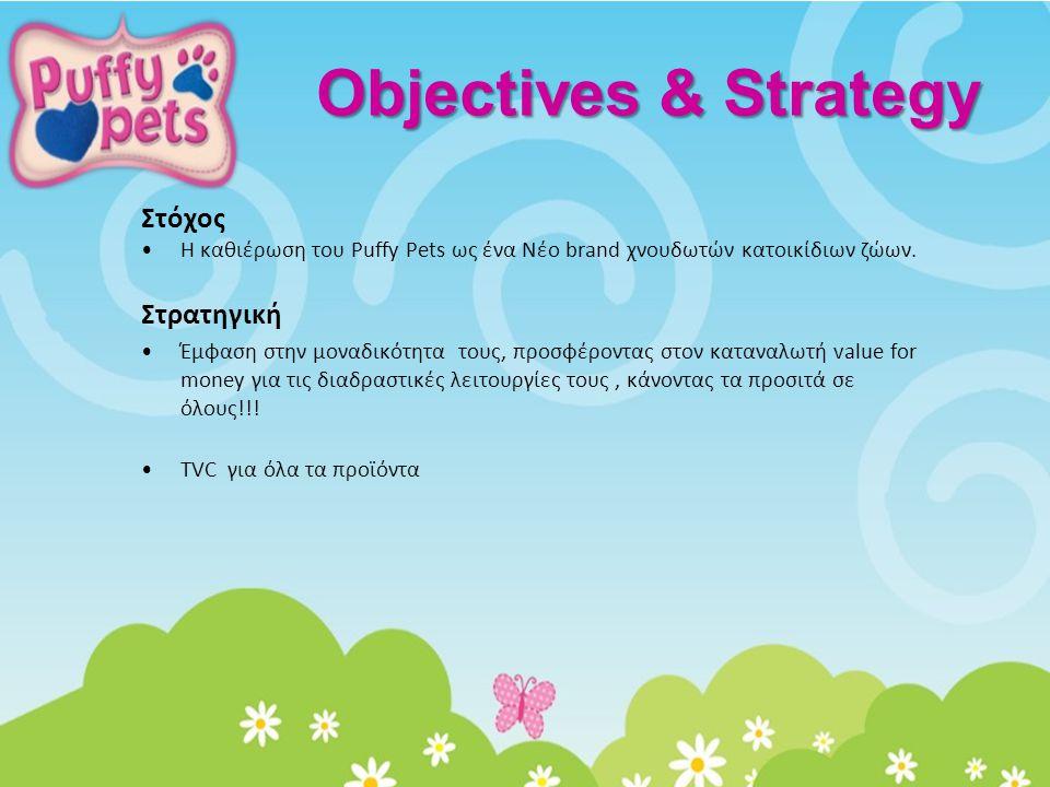 Objectives & Strategy Στόχος Στρατηγική