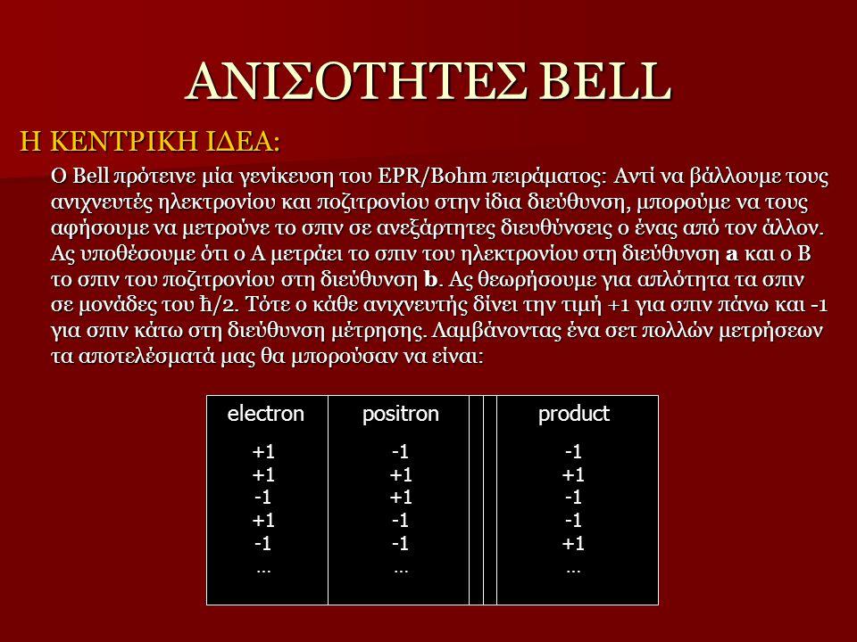 ΑΝΙΣΟΤΗΤΕΣ BELL Η ΚΕΝΤΡΙΚΗ ΙΔΕΑ: electron positron product