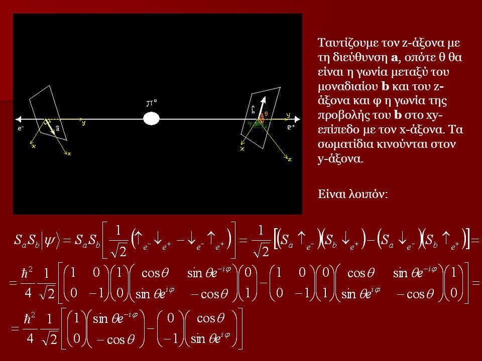 Ταυτίζουμε τον z-άξονα με τη διεύθυνση a, οπότε θ θα είναι η γωνία μεταξύ του μοναδιαίου b και του z-άξονα και φ η γωνία της προβολής του b στο xy-επίπεδο με τον x-άξονα. Τα σωματίδια κινούνται στον y-άξονα.