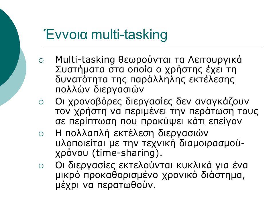 Έννοια multi-tasking