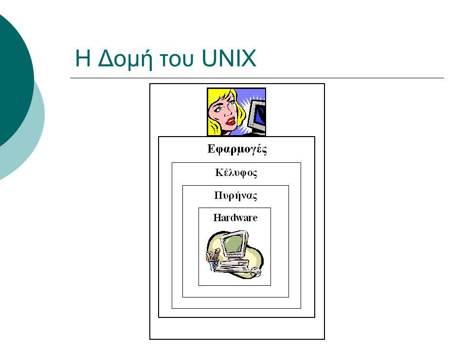Η Δομή του UNIX