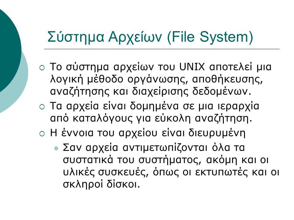 Σύστημα Αρχείων (File System)