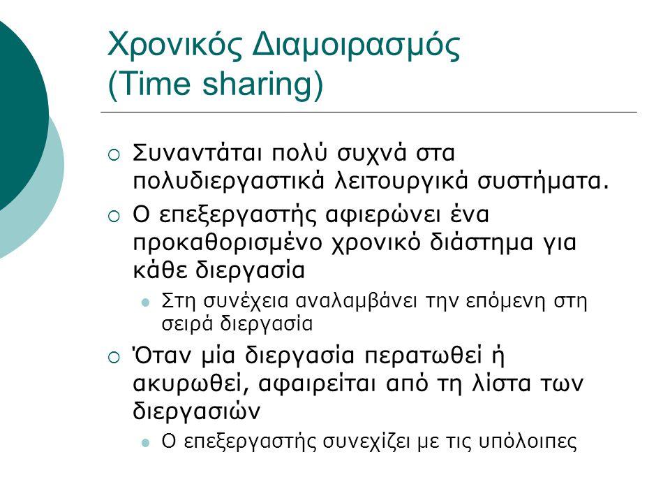 Χρονικός Διαμοιρασμός (Time sharing)
