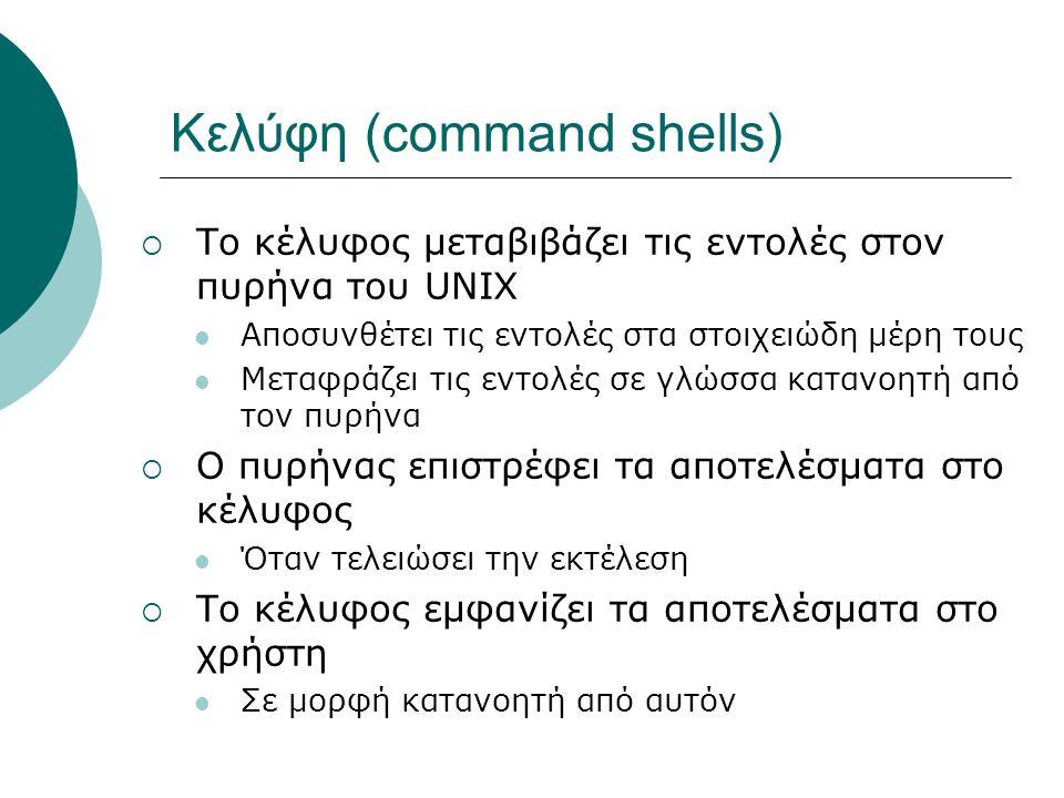 Κελύφη (command shells)
