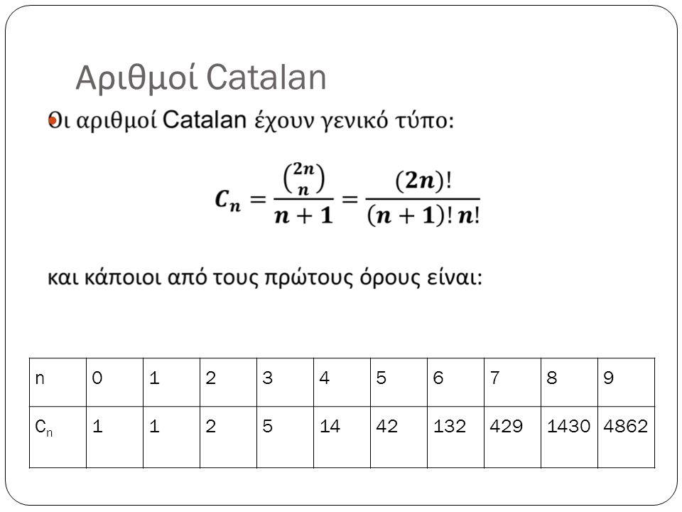 Αριθμοί Catalan n 1 2 3 4 5 6 7 8 9 Cn 14 42 132 429 1430 4862