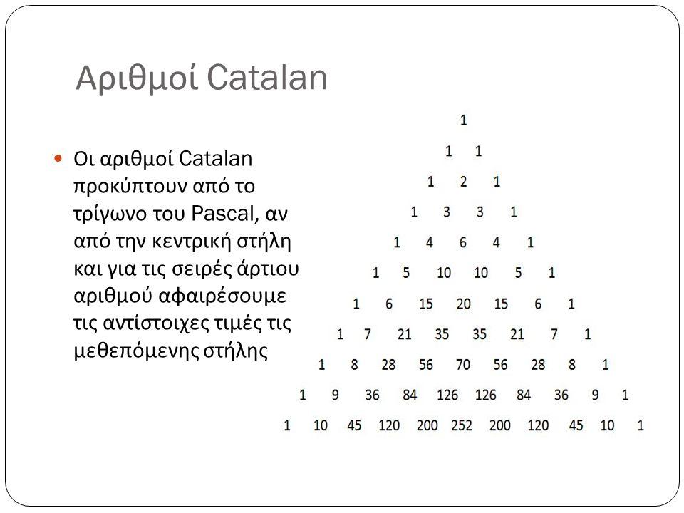 Αριθμοί Catalan