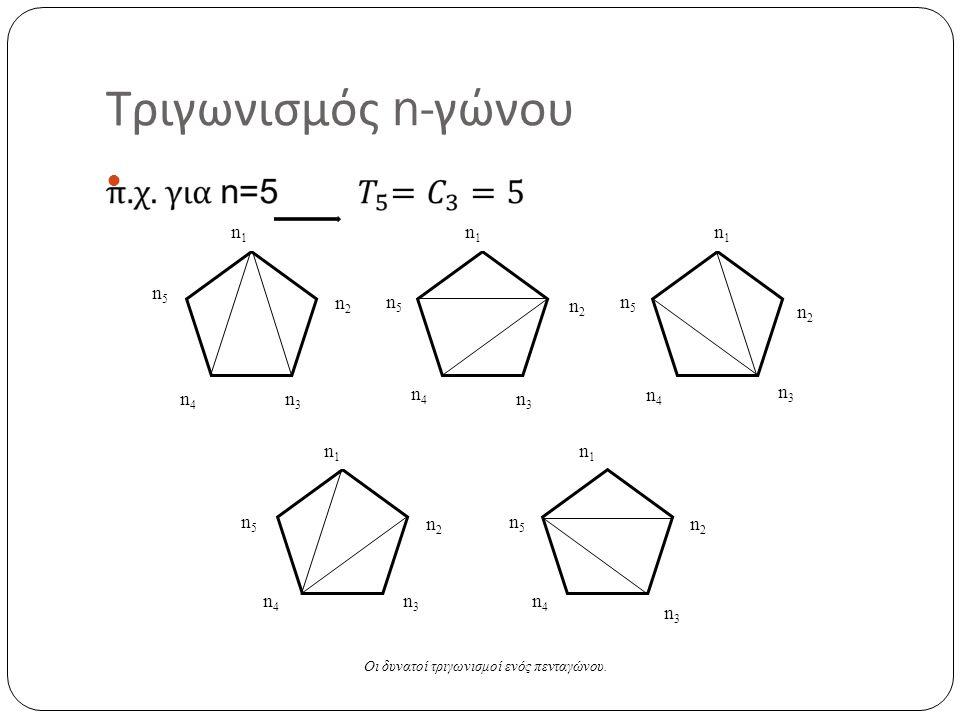 Οι δυνατοί τριγωνισμοί ενός πενταγώνου.