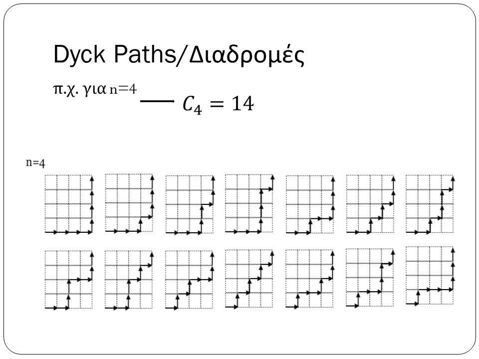 Dyck Paths/Διαδρομές π.χ. για n=4