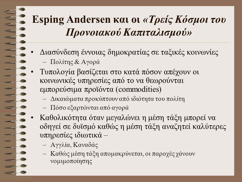 Esping Andersen και οι «Τρείς Κόσμοι του Προνοιακού Καπιταλισμού»