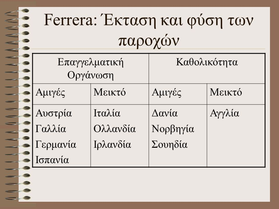 Ferrera: Έκταση και φύση των παροχών