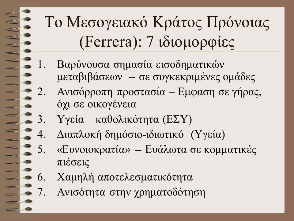 Το Μεσογειακό Κράτος Πρόνοιας (Ferrera): 7 ιδιομορφίες